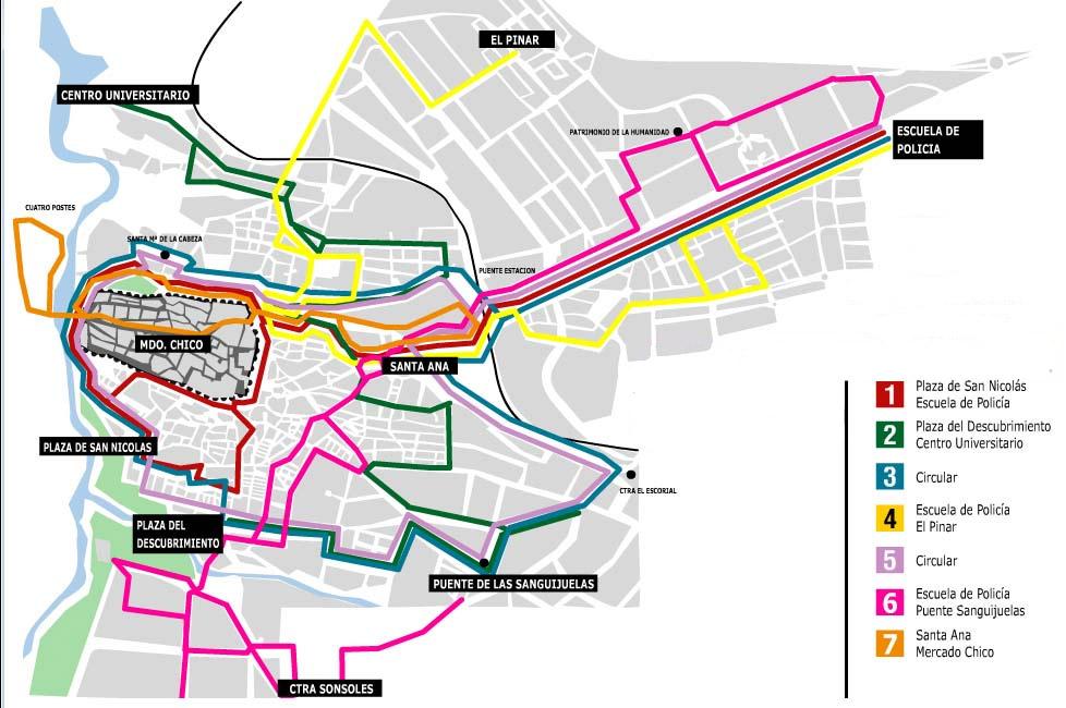 Transporte público Avila